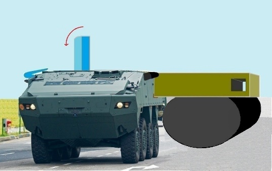SG Light Tank 120mm Gun mounted on Local IFV chassis - Technology Breakthrough on turret mounting onto internal cube steel structure holder welded to base plate of the chassis
